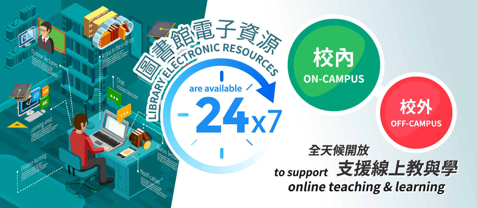 Library Electronic Resources are Available 24x7, On- and Off-Campus to Support Online Teaching & Learning.